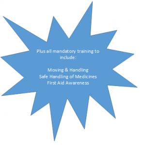 mandatory-training